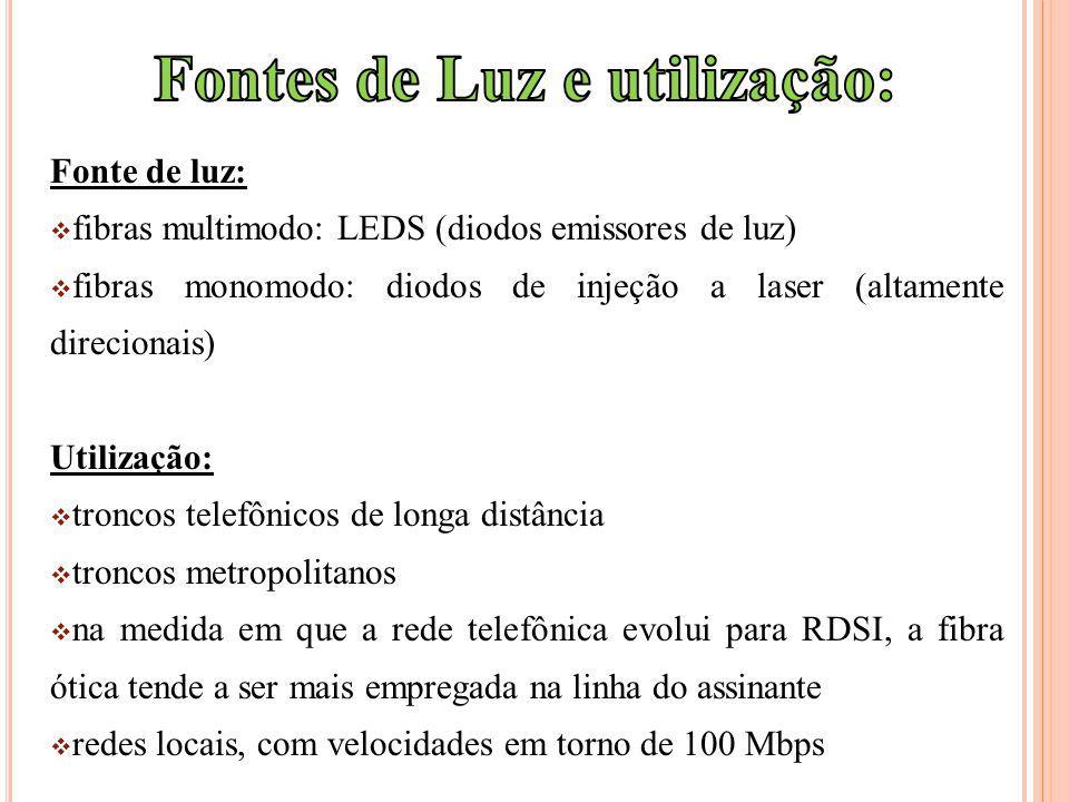 Fonte de luz: fibras multimodo: LEDS (diodos emissores de luz) fibras monomodo: diodos de injeção a laser (altamente direcionais) Utilização: troncos telefônicos de longa distância troncos metropolitanos na medida em que a rede telefônica evolui para RDSI, a fibra ótica tende a ser mais empregada na linha do assinante redes locais, com velocidades em torno de 100 Mbps