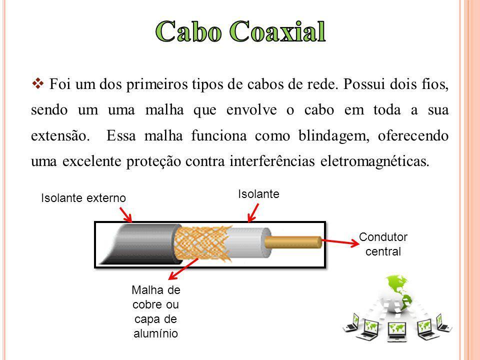 Consiste basicamente de material dielétrico, em geral sílica ou plástico, transparente flexível e de dimensões reduzidas.
