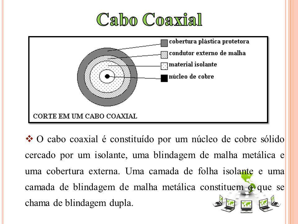 O cabo coaxial é constituído por um núcleo de cobre sólido cercado por um isolante, uma blindagem de malha metálica e uma cobertura externa.