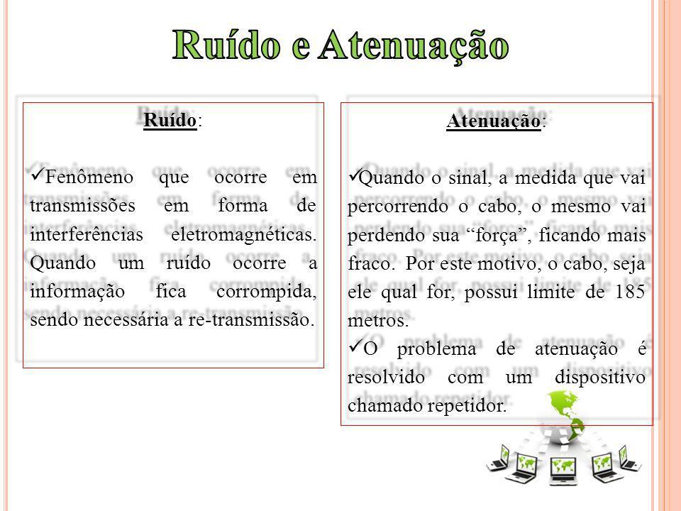 Ruído: Fenômeno que ocorre em transmissões em forma de interferências eletromagnéticas. Quando um ruído ocorre a informação fica corrompida, sendo nec