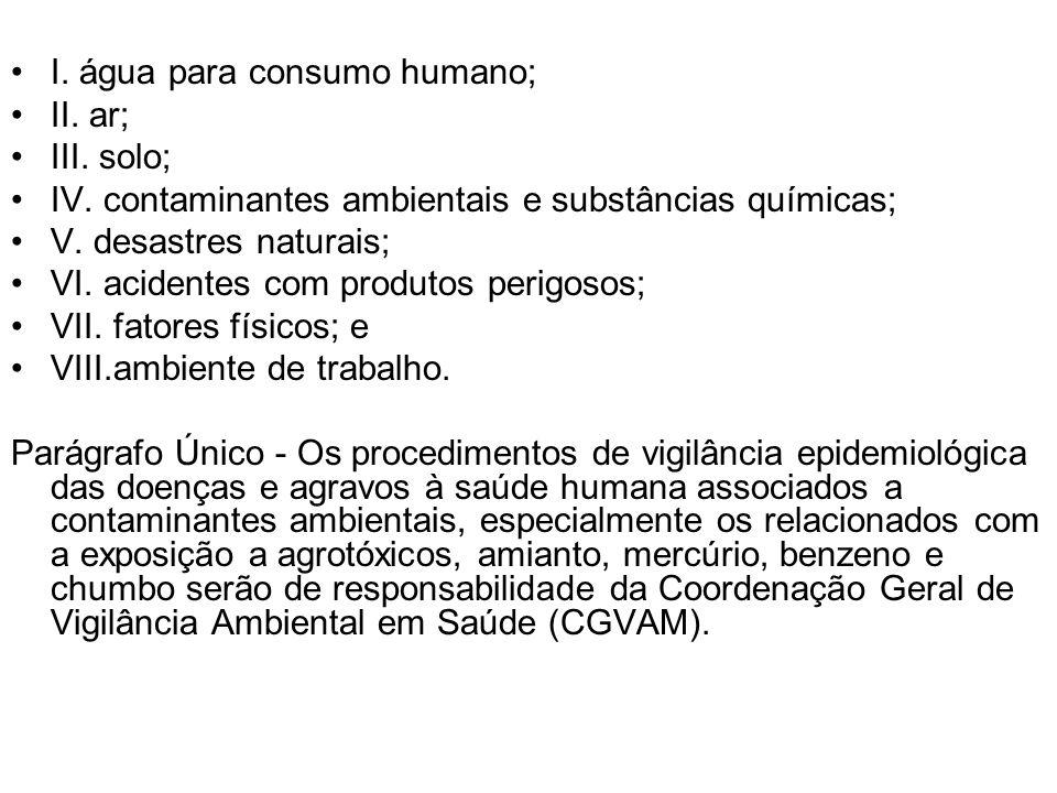 I.água para consumo humano; II. ar; III. solo; IV.