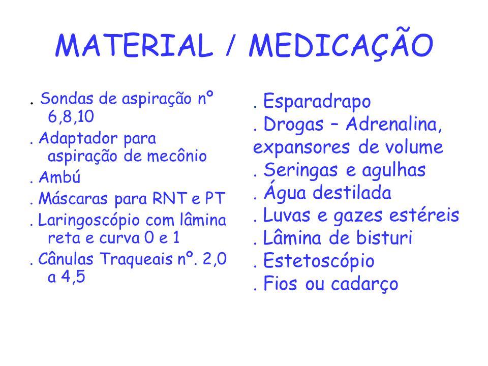 MATERIAL / MEDICAÇÃO. Sondas de aspiração nº 6,8,10. Adaptador para aspiração de mecônio. Ambú. Máscaras para RNT e PT. Laringoscópio com lâmina reta