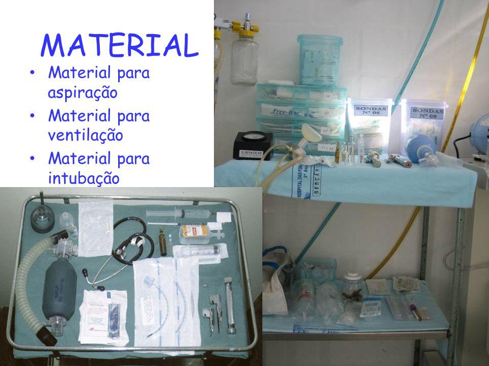 MATERIAL Material para aspiração Material para ventilação Material para intubação