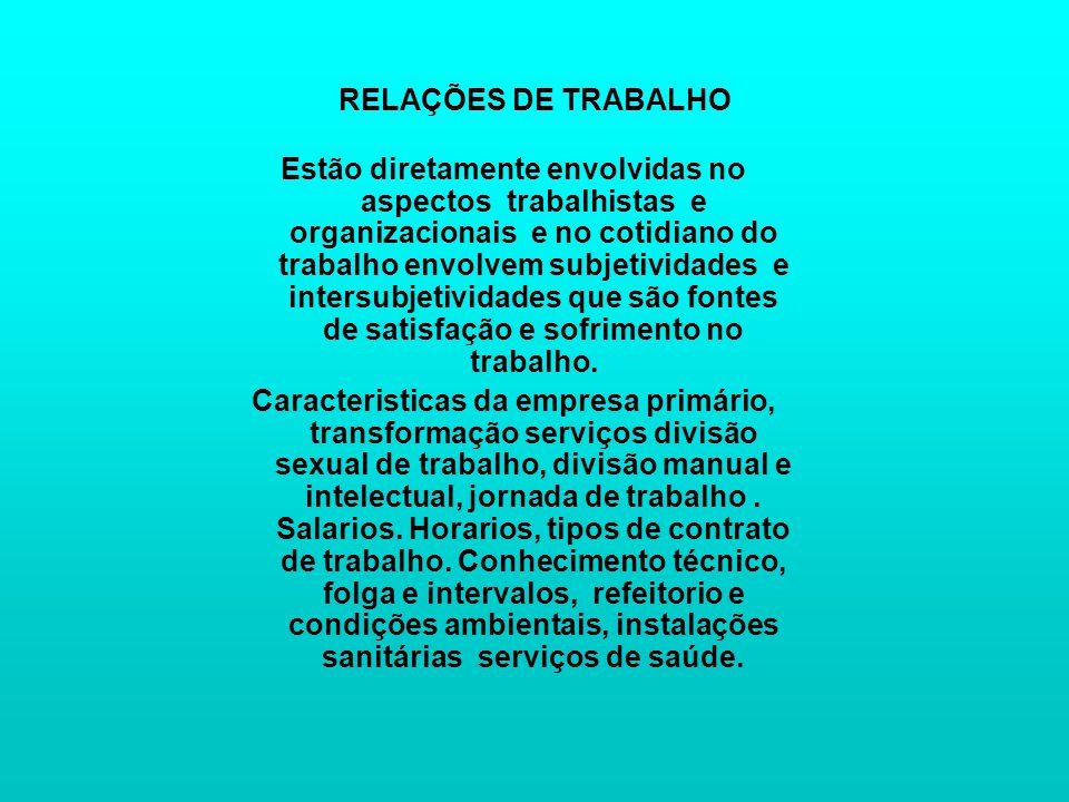 RELAÇÕES DE TRABALHO Estão diretamente envolvidas no aspectos trabalhistas e organizacionais e no cotidiano do trabalho envolvem subjetividades e intersubjetividades que são fontes de satisfação e sofrimento no trabalho.