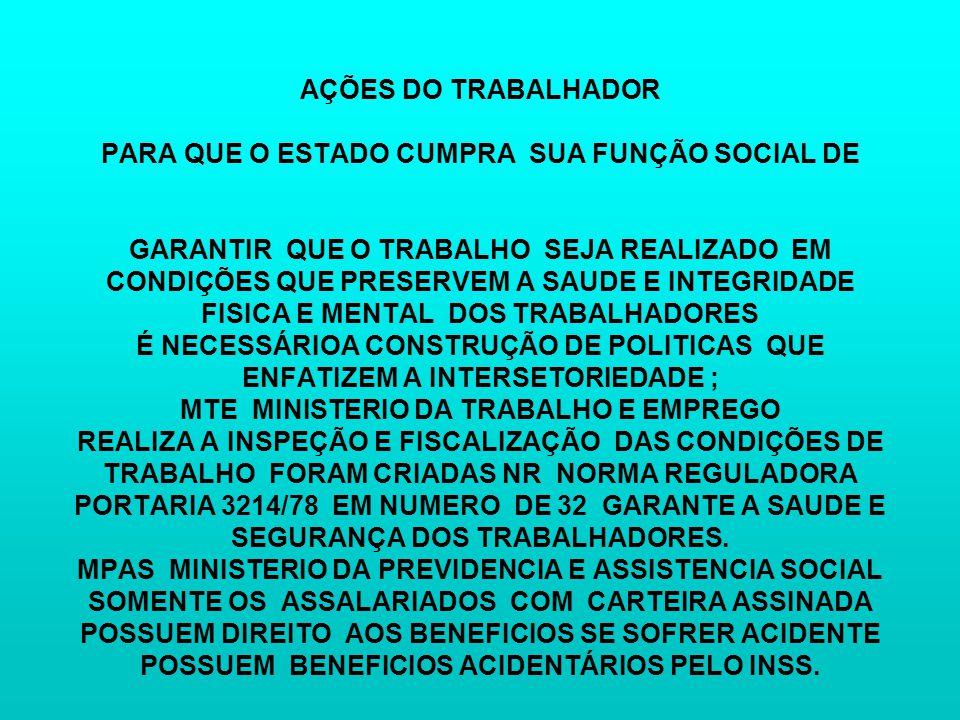 AÇÕES DE SAUDE DO TRABALHADOR E POLITICAS SOCIAIS AÇÕES DO TRABALHADOR PARA QUE O ESTADO CUMPRA SUA FUNÇÃO SOCIAL DE GARANTIR QUE O TRABALHO SEJA REALIZADO EM CONDIÇÕES QUE PRESERVEM A SAUDE E INTEGRIDADE FISICA E MENTAL DOS TRABALHADORES É NECESSÁRIOA CONSTRUÇÃO DE POLITICAS QUE ENFATIZEM A INTERSETORIEDADE ; MTE MINISTERIO DA TRABALHO E EMPREGO REALIZA A INSPEÇÃO E FISCALIZAÇÃO DAS CONDIÇÕES DE TRABALHO FORAM CRIADAS NR NORMA REGULADORA PORTARIA 3214/78 EM NUMERO DE 32 GARANTE A SAUDE E SEGURANÇA DOS TRABALHADORES.