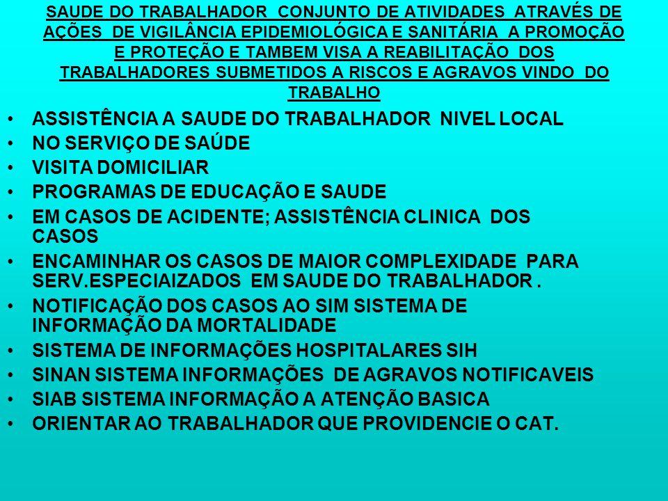 SAUDE DO TRABALHADOR CONJUNTO DE ATIVIDADES ATRAVÉS DE AÇÕES DE VIGILÂNCIA EPIDEMIOLÓGICA E SANITÁRIA A PROMOÇÃO E PROTEÇÃO E TAMBEM VISA A REABILITAÇÃO DOS TRABALHADORES SUBMETIDOS A RISCOS E AGRAVOS VINDO DO TRABALHO ASSISTÊNCIA A SAUDE DO TRABALHADOR NIVEL LOCAL NO SERVIÇO DE SAÚDE VISITA DOMICILIAR PROGRAMAS DE EDUCAÇÃO E SAUDE EM CASOS DE ACIDENTE; ASSISTÊNCIA CLINICA DOS CASOS ENCAMINHAR OS CASOS DE MAIOR COMPLEXIDADE PARA SERV.ESPECIAIZADOS EM SAUDE DO TRABALHADOR.