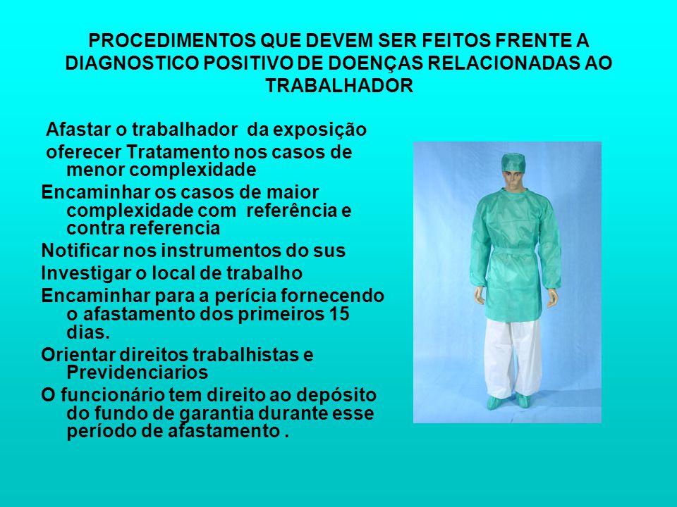 PROCEDIMENTOS QUE DEVEM SER FEITOS FRENTE A DIAGNOSTICO POSITIVO DE DOENÇAS RELACIONADAS AO TRABALHADOR Afastar o trabalhador da exposição oferecer Tr