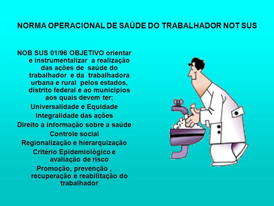 NORMA OPERACIONAL DE SAÚDE DO TRABALHADOR NOT SUS NOB SUS 01/96 OBJETIVO orientar e instrumentalizar a realização das ações de saúde do trabalhador e