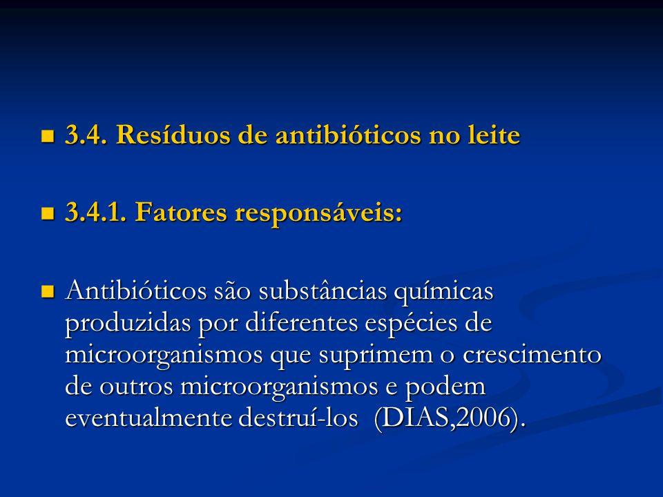 3.4. Resíduos de antibióticos no leite 3.4. Resíduos de antibióticos no leite 3.4.1. Fatores responsáveis: 3.4.1. Fatores responsáveis: Antibióticos s