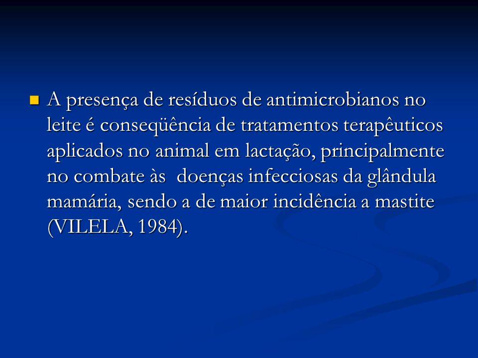 A presença de resíduos de antimicrobianos no leite é conseqüência de tratamentos terapêuticos aplicados no animal em lactação, principalmente no comba