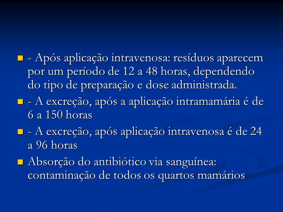 - Após aplicação intravenosa: resíduos aparecem por um período de 12 a 48 horas, dependendo do tipo de preparação e dose administrada. - Após aplicaçã