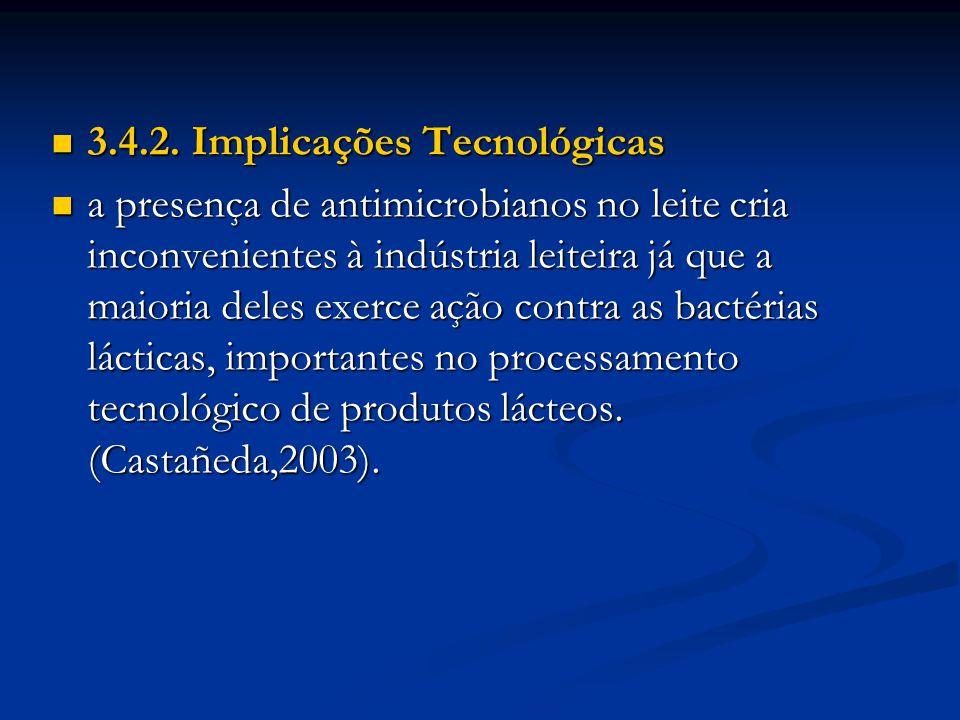 3.4.2. Implicações Tecnológicas 3.4.2. Implicações Tecnológicas a presença de antimicrobianos no leite cria inconvenientes à indústria leiteira já que