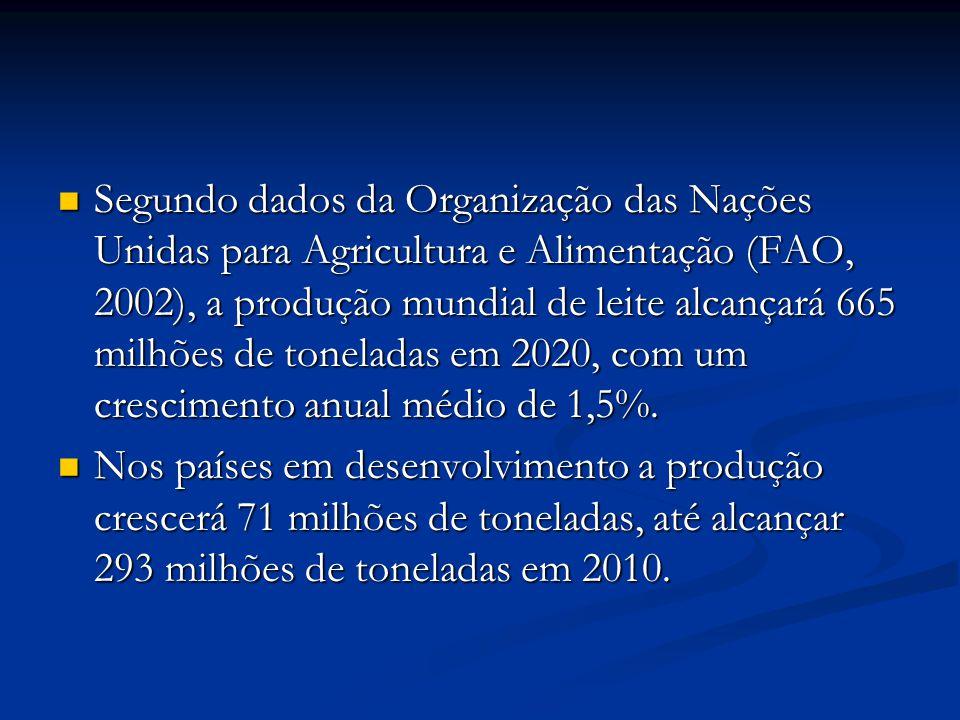 Segundo dados da Organização das Nações Unidas para Agricultura e Alimentação (FAO, 2002), a produção mundial de leite alcançará 665 milhões de tonela