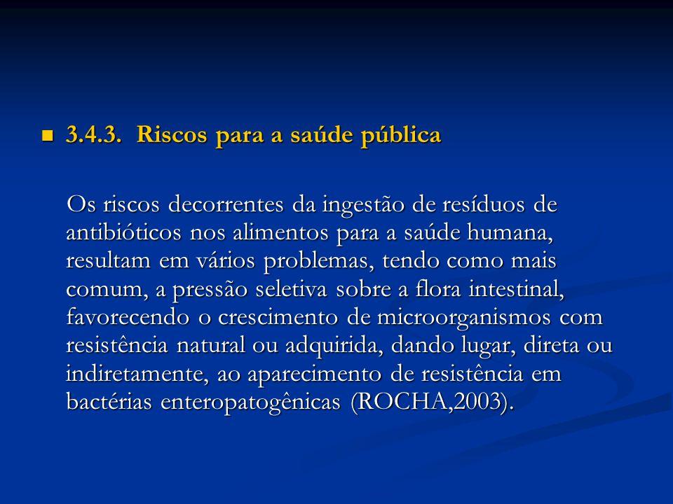 3.4.3. Riscos para a saúde pública 3.4.3. Riscos para a saúde pública Os riscos decorrentes da ingestão de resíduos de antibióticos nos alimentos para