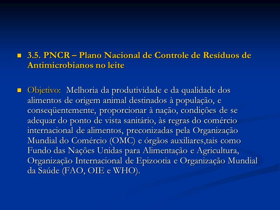 3.5. PNCR – Plano Nacional de Controle de Resíduos de Antimicrobianos no leite 3.5. PNCR – Plano Nacional de Controle de Resíduos de Antimicrobianos n