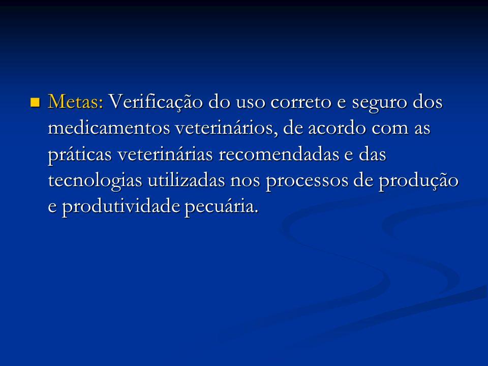 Metas: Verificação do uso correto e seguro dos medicamentos veterinários, de acordo com as práticas veterinárias recomendadas e das tecnologias utiliz