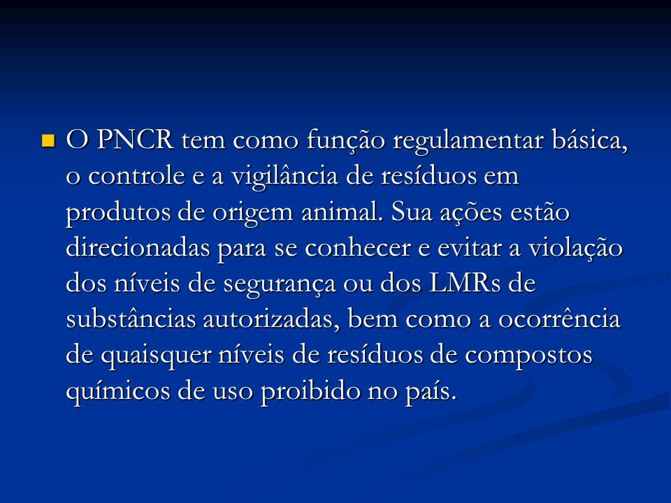 O PNCR tem como função regulamentar básica, o controle e a vigilância de resíduos em produtos de origem animal. Sua ações estão direcionadas para se c