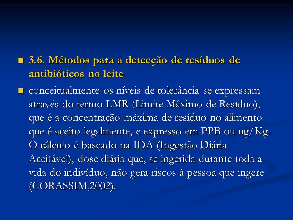 3.6. Métodos para a detecção de resíduos de antibióticos no leite 3.6. Métodos para a detecção de resíduos de antibióticos no leite conceitualmente os