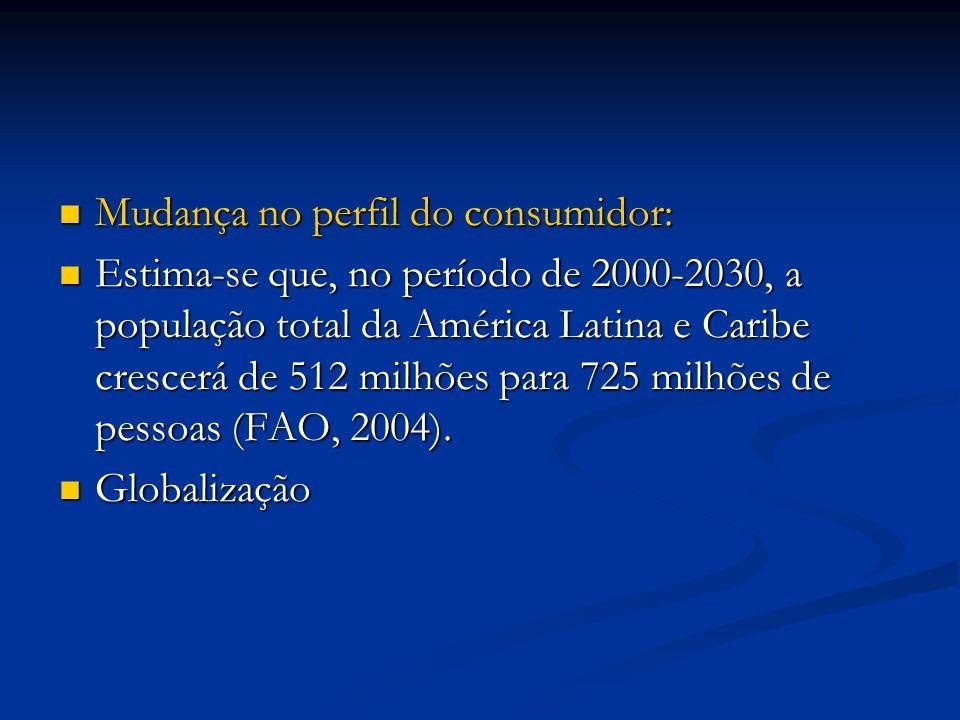 Mudança no perfil do consumidor: Mudança no perfil do consumidor: Estima-se que, no período de 2000-2030, a população total da América Latina e Caribe