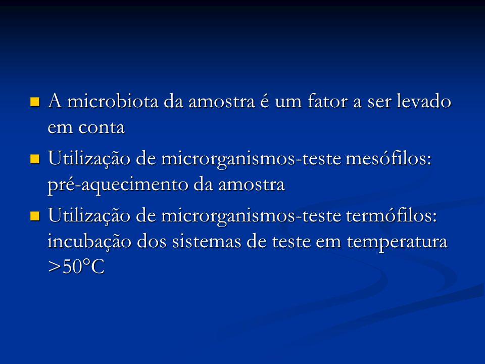 A microbiota da amostra é um fator a ser levado em conta A microbiota da amostra é um fator a ser levado em conta Utilização de microrganismos-teste m