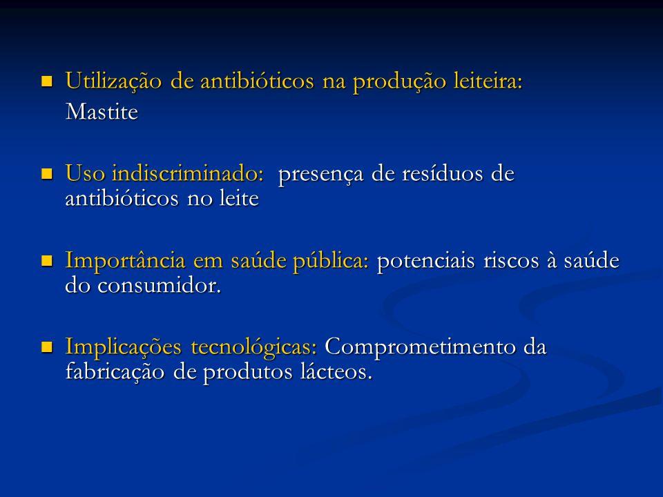 Importância do controle de resíduos de antibióticos no leite: Importância do controle de resíduos de antibióticos no leite: Conferir um produto inócuo, não causando riscos à saúde do consumidor, e conferir um bom processo tecnológico na fabricação de produtos lácteos.