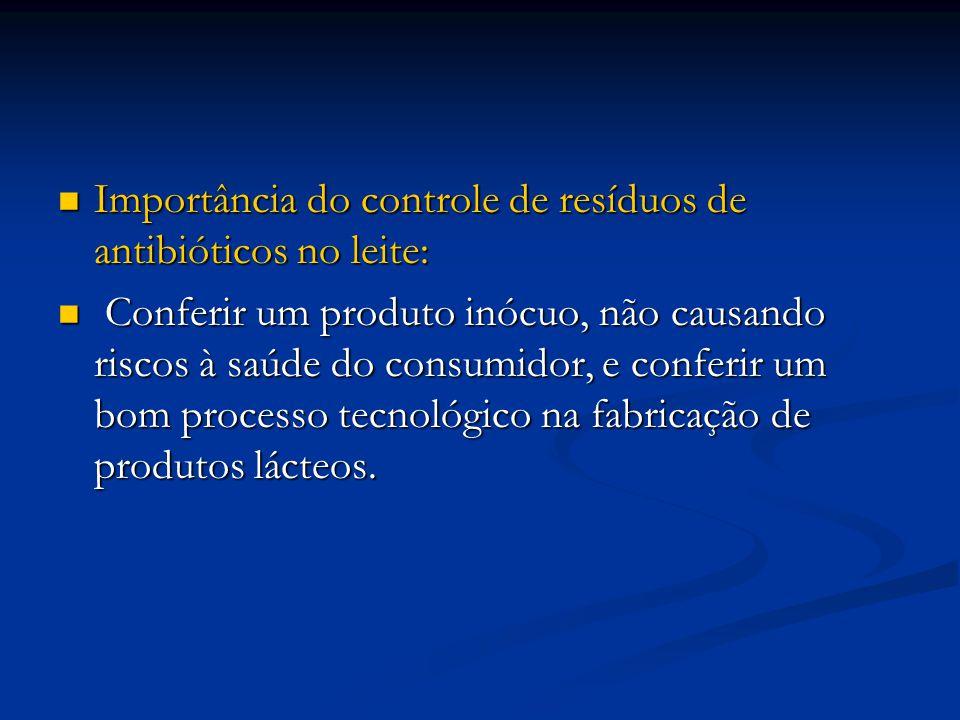 Importância do controle de resíduos de antibióticos no leite: Importância do controle de resíduos de antibióticos no leite: Conferir um produto inócuo