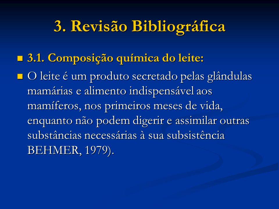 3. Revisão Bibliográfica 3.1. Composição química do leite: 3.1. Composição química do leite: O leite é um produto secretado pelas glândulas mamárias e