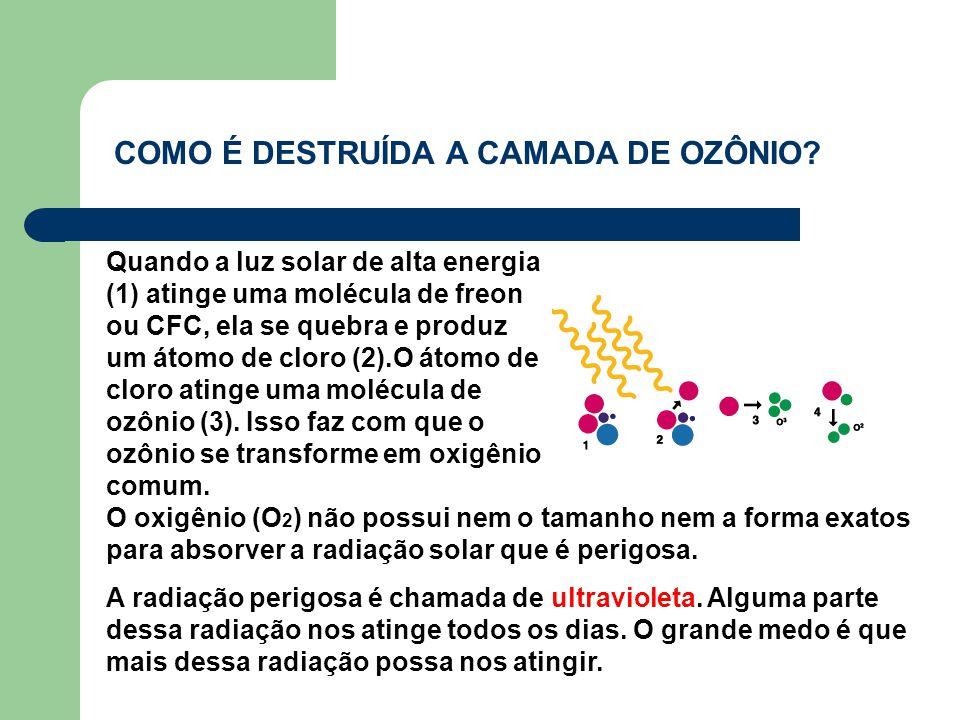 Quando a luz solar de alta energia (1) atinge uma molécula de freon ou CFC, ela se quebra e produz um átomo de cloro (2).O átomo de cloro atinge uma m