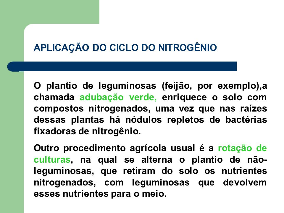 O plantio de leguminosas (feijão, por exemplo),a chamada adubação verde, enriquece o solo com compostos nitrogenados, uma vez que nas raízes dessas pl