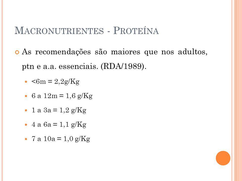 M ACRONUTRIENTES - P ROTEÍNA As recomendações são maiores que nos adultos, ptn e a.a. essenciais. (RDA/1989). <6m = 2,2g/Kg 6 a 12m = 1,6 g/Kg 1 a 3a