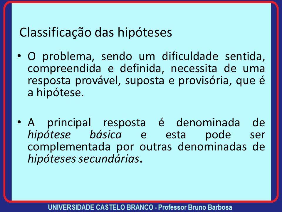 Características das hipóteses Características ou critérios necessários para a validade das hipóteses: Plausibilidade e clareza: devem propor algo admi