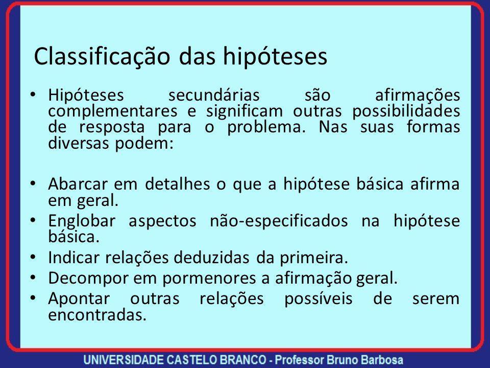 Classificação das hipóteses Hipótese básica é a afirmação escolhida por você como a principal resposta ao problema proposto. Pode adquirir diferentes