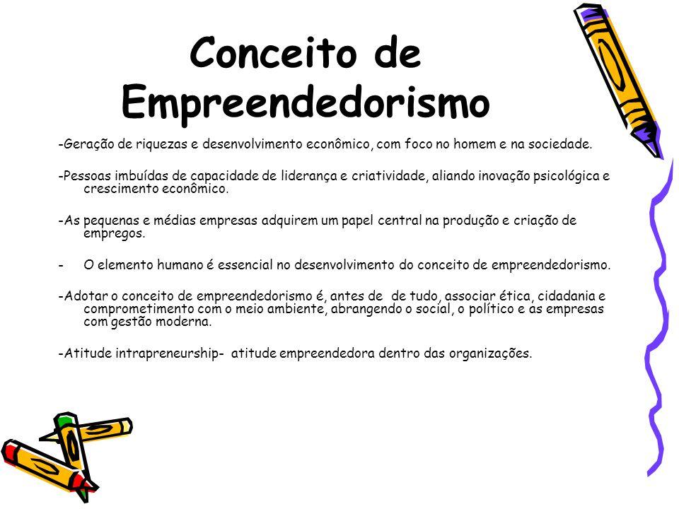Conceito de Empreendedorismo -Geração de riquezas e desenvolvimento econômico, com foco no homem e na sociedade. -Pessoas imbuídas de capacidade de li