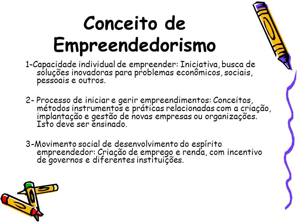 Conceito de Empreendedorismo 1-Capacidade individual de empreender: Iniciativa, busca de soluções inovadoras para problemas econômicos, sociais, pesso