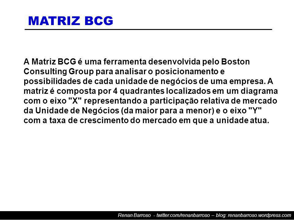 Renan Barroso - twitter.com/renanbarroso – blog: renanbarroso.wordpress.com ANÁLISE SWOT STRENGTHS (forças): WEAKNESSES (fraquezas): OPPORTUNITIES (oportunidades): THREATS (ameaças):