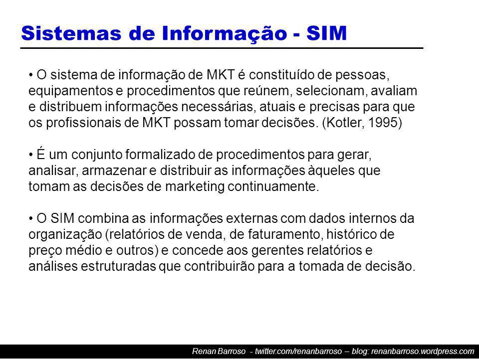 Renan Barroso - twitter.com/renanbarroso – blog: renanbarroso.wordpress.com Sistemas de Informação - SIM O sistema de informação de MKT é constituído de pessoas, equipamentos e procedimentos que reúnem, selecionam, avaliam e distribuem informações necessárias, atuais e precisas para que os profissionais de MKT possam tomar decisões.