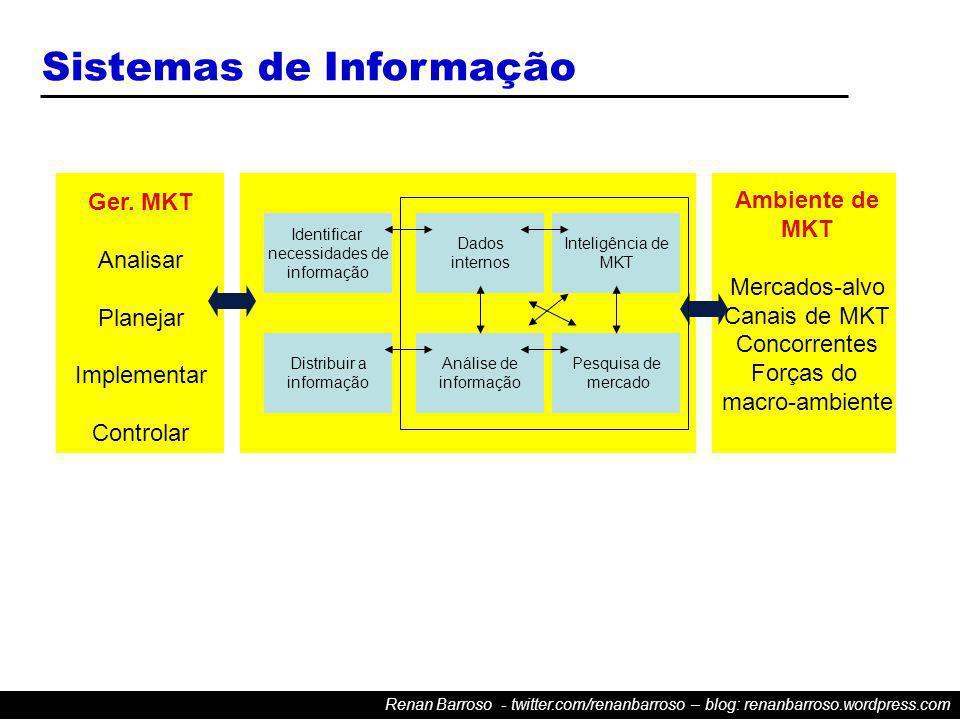 Renan Barroso - twitter.com/renanbarroso – blog: renanbarroso.wordpress.com Ger.