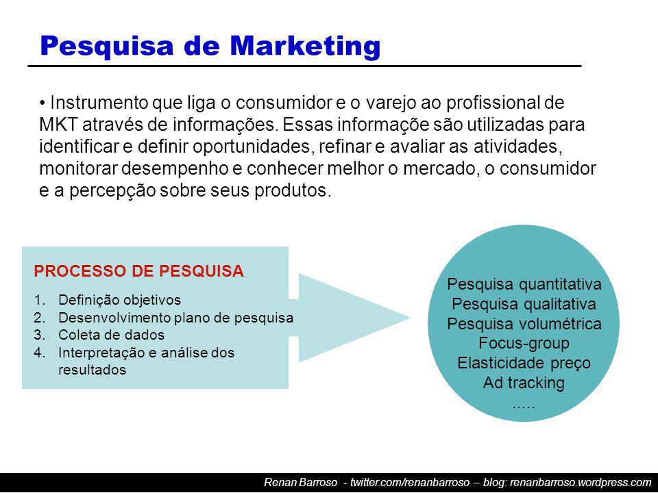 Renan Barroso - twitter.com/renanbarroso – blog: renanbarroso.wordpress.com Pesquisa de Marketing Instrumento que liga o consumidor e o varejo ao profissional de MKT através de informações.