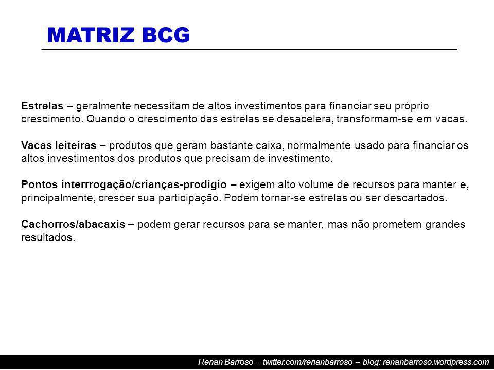 Renan Barroso - twitter.com/renanbarroso – blog: renanbarroso.wordpress.com Estrelas – geralmente necessitam de altos investimentos para financiar seu próprio crescimento.