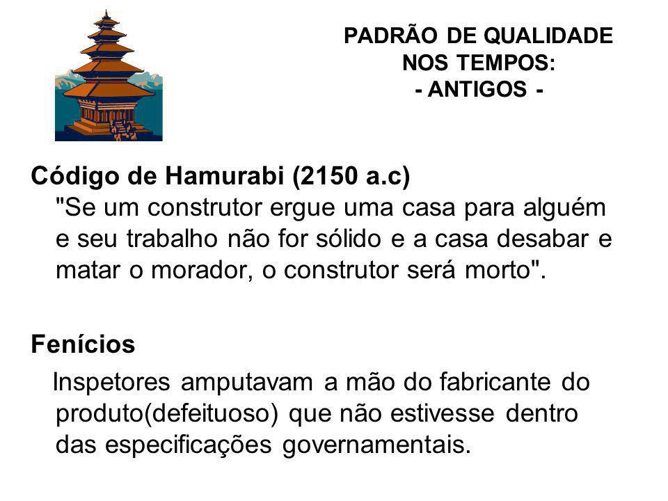 PADRÃO DE QUALIDADE NOS TEMPOS: - ANTIGOS - Código de Hamurabi (2150 a.c)