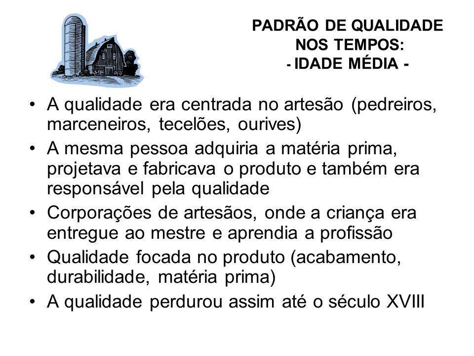 PADRÃO DE QUALIDADE NOS TEMPOS: - IDADE MÉDIA - A qualidade era centrada no artesão (pedreiros, marceneiros, tecelões, ourives) A mesma pessoa adquiri