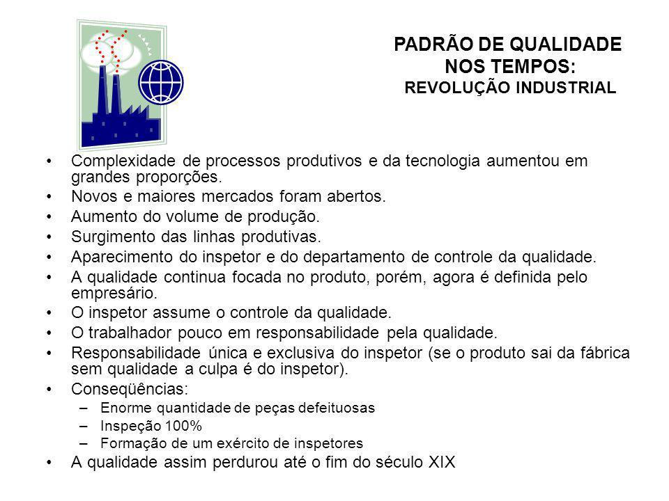 Complexidade de processos produtivos e da tecnologia aumentou em grandes proporções.