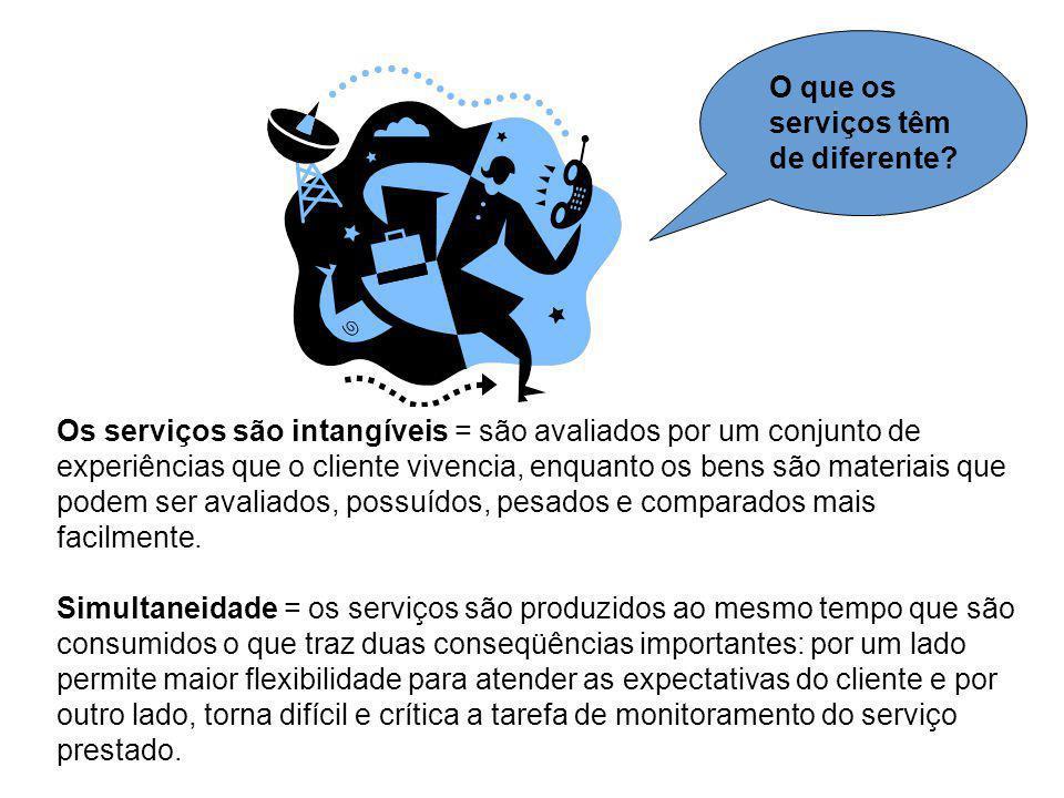 Os serviços são intangíveis = são avaliados por um conjunto de experiências que o cliente vivencia, enquanto os bens são materiais que podem ser avaliados, possuídos, pesados e comparados mais facilmente.