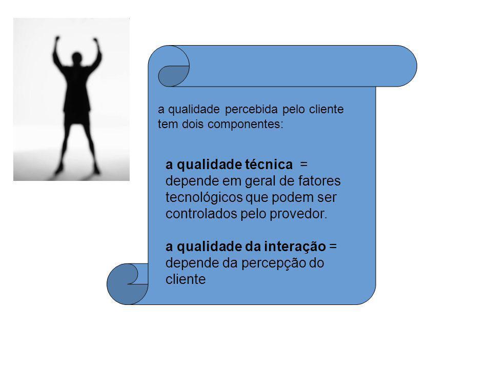 a qualidade técnica = depende em geral de fatores tecnológicos que podem ser controlados pelo provedor. a qualidade da interação = depende da percepçã