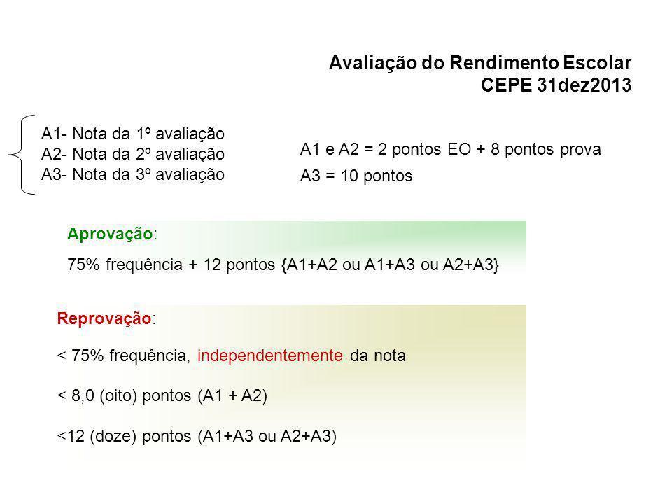 Avaliação do Rendimento Escolar CEPE 31dez2013 A1- Nota da 1º avaliação A2- Nota da 2º avaliação A3- Nota da 3º avaliação A1 e A2 = 2 pontos EO + 8 pontos prova A3 = 10 pontos Aprovação: 75% frequência + 12 pontos {A1+A2 ou A1+A3 ou A2+A3} Reprovação: < 75% frequência, independentemente da nota < 8,0 (oito) pontos (A1 + A2) <12 (doze) pontos (A1+A3 ou A2+A3)