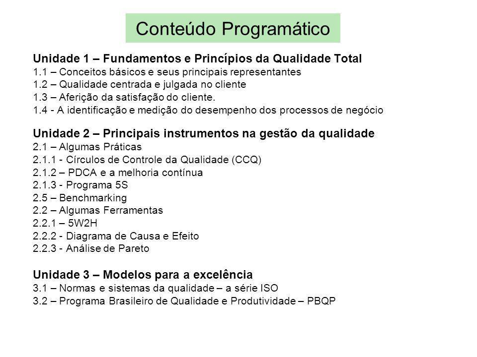 Conteúdo Programático Unidade 1 – Fundamentos e Princípios da Qualidade Total 1.1 – Conceitos básicos e seus principais representantes 1.2 – Qualidade centrada e julgada no cliente 1.3 – Aferição da satisfação do cliente.