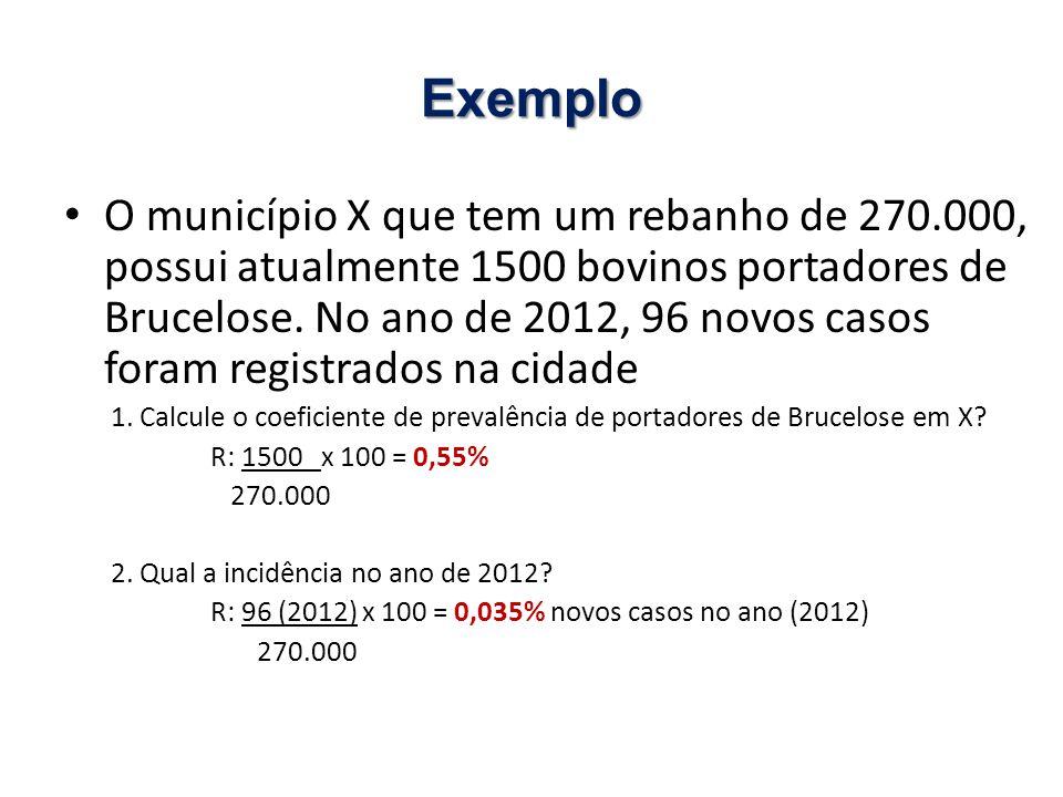 Exemplo O município X que tem um rebanho de 270.000, possui atualmente 1500 bovinos portadores de Brucelose.