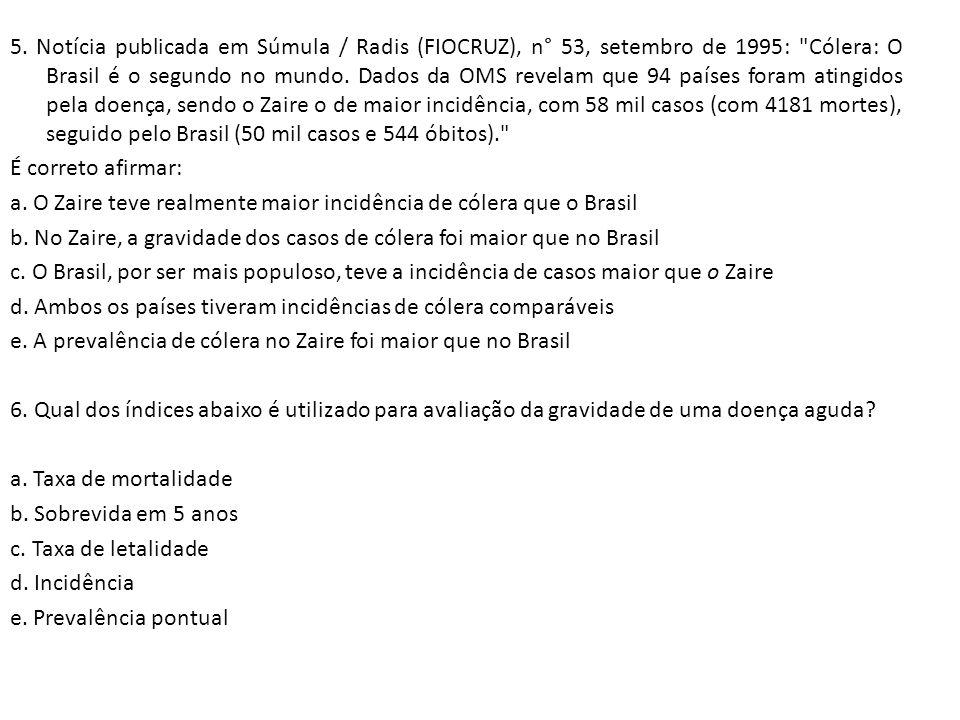 5. Notícia publicada em Súmula / Radis (FIOCRUZ), n° 53, setembro de 1995: