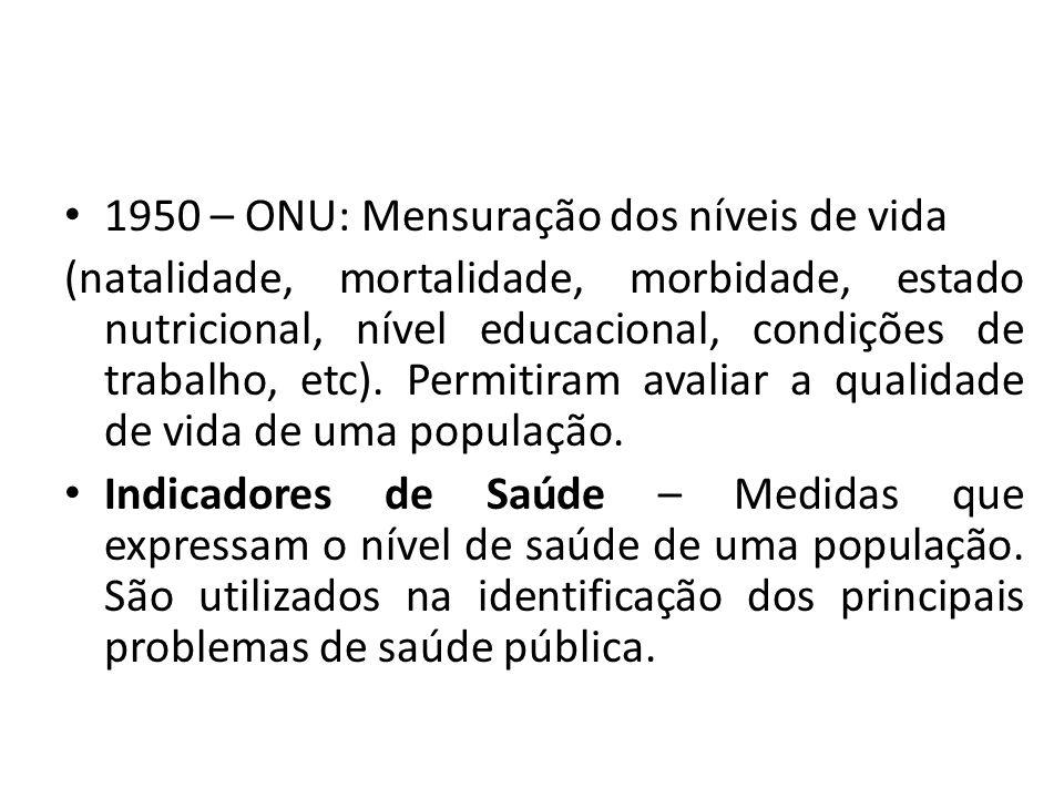 1950 – ONU: Mensuração dos níveis de vida (natalidade, mortalidade, morbidade, estado nutricional, nível educacional, condições de trabalho, etc).
