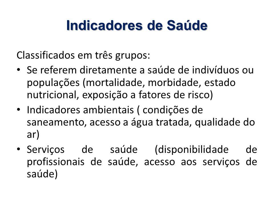 Indicadores de Saúde Principais indicadores – Prevalência – Incidência Indicadores secundários – Morbidade – Mortalidade – Letalidade